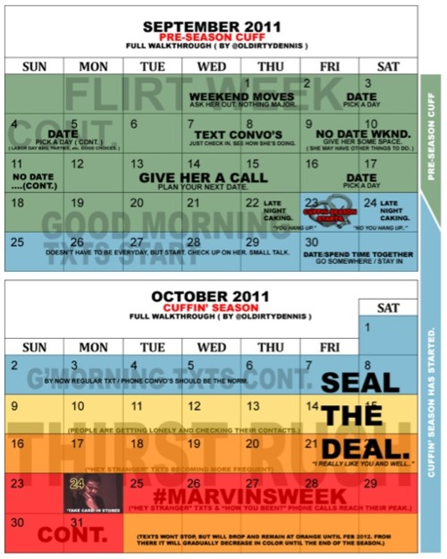 This 'calendar' is from lessonsfromhappyhour.com. From 2011, but still very accurate (and funny) in 2014.